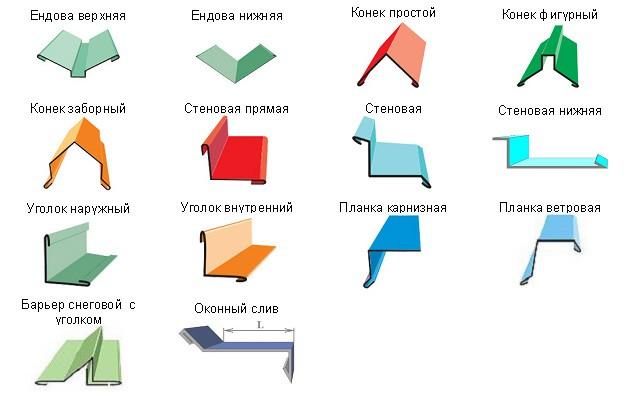 dobornye_elementy_